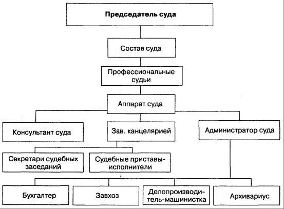 Квалификационная комиссия порядок ее образования состав и полномо чия там