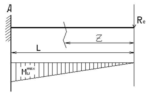 Рисунок 35 -Расчетная схема