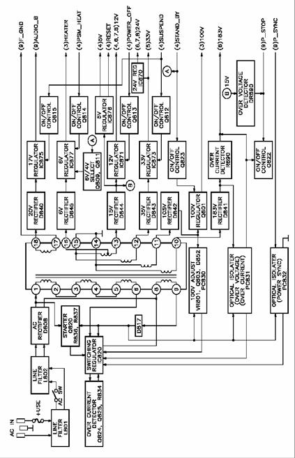 Функциональная схема источника