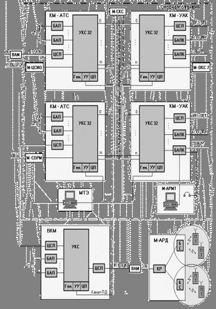 На АТС-100 (АТС-200)