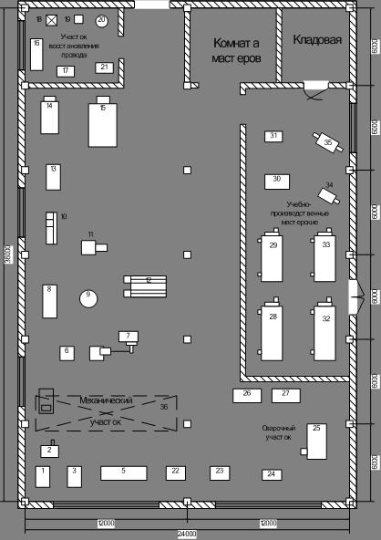 Рисунок 1 План