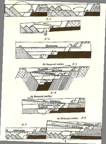 Рисунок 3.3 - Схемы систем