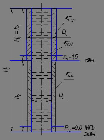 2.5 Расчет и выбор конструкции