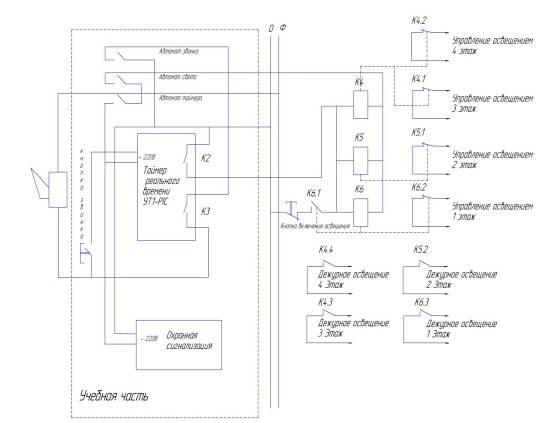 Все высоковольтные цепи автоматики защищены автоматами...  Рисунок 2 - Электрическая схема автоматики.