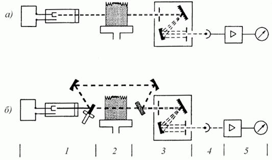 схемы атомно-абсорбционных