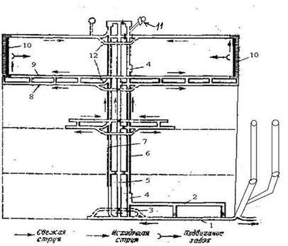 Схема подготовки бремсберговой