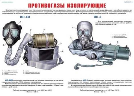 инструкция по охране труда электрогазосварщика скачать